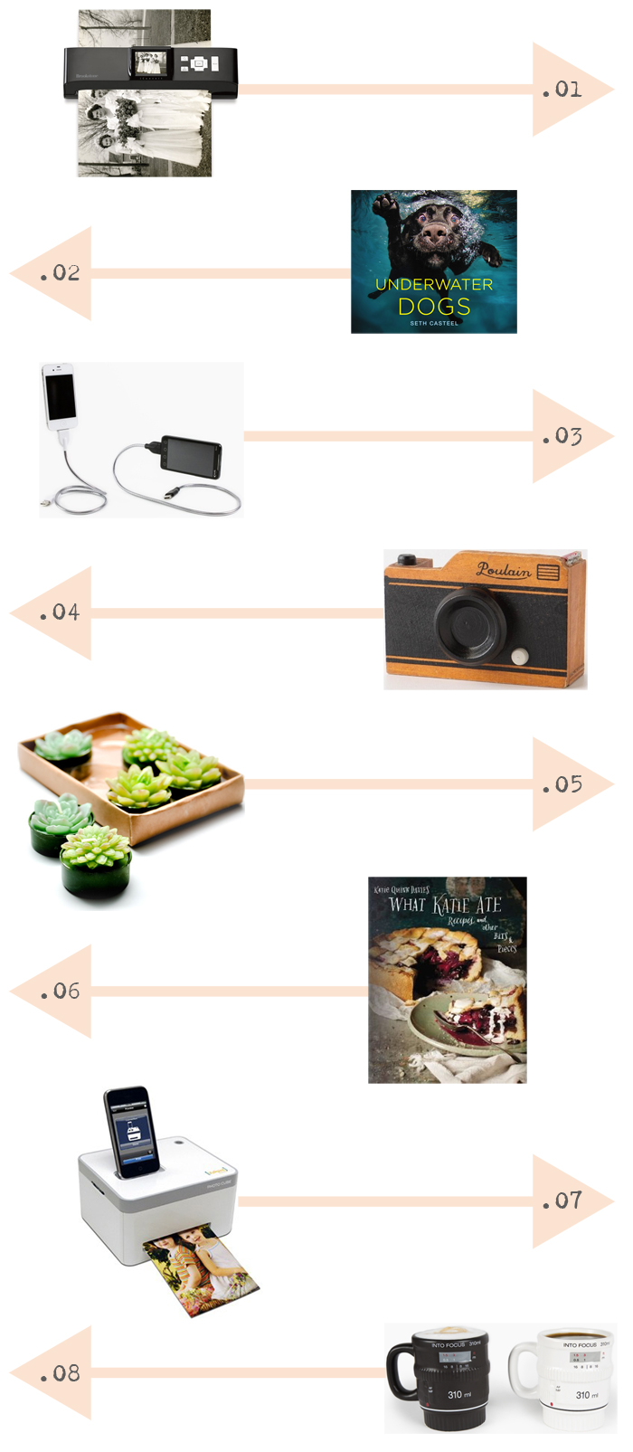 2012 Holiday Gift Guide [Plus Pinterest Board]
